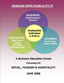 tourism education employability Employability: a case study of sport studies in higher education jenny  fleming  hospitality, leisure, sport & tourism education, 6(2), 115-121  hayes, l.